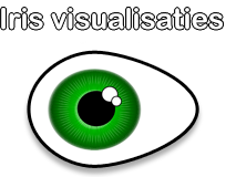 Iris visualisaties